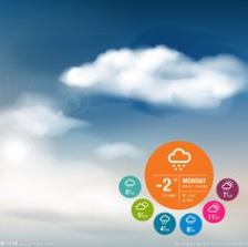 手机天气软件