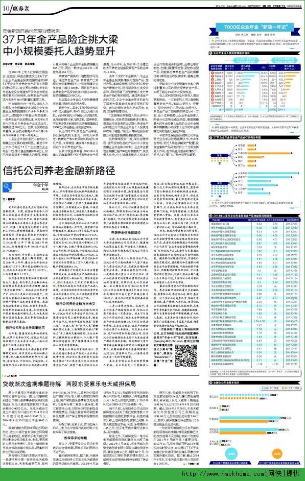 21世纪经济报道 pdf_21世纪经济报道pdf下载 21世纪经济报道电子版高清版PDF 极光下载站