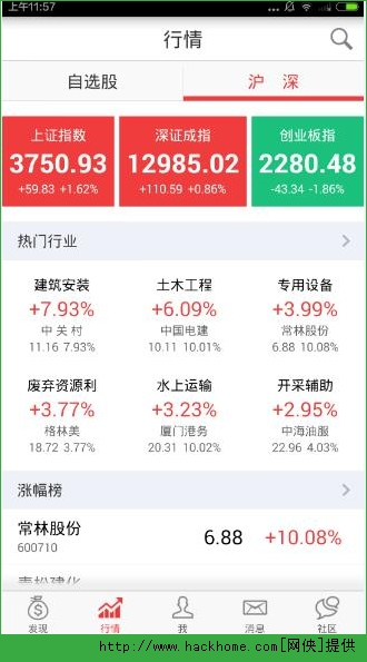 老文整理:就市盈率低谈谈不同玩法+不同股票不同交易模式