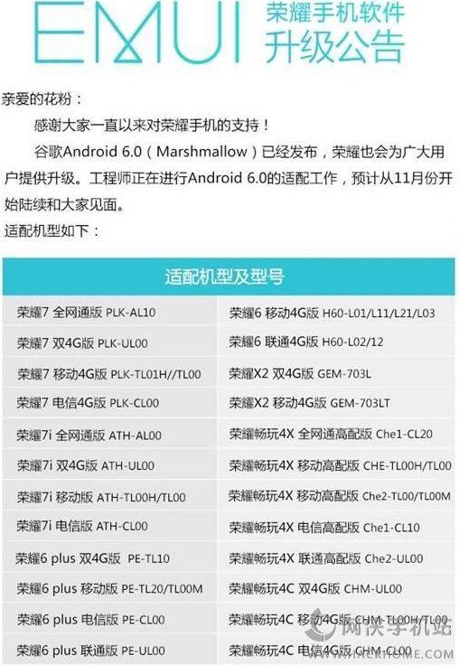 华为手机支持Android 6.0:你的手机支持吗[多图]图片2