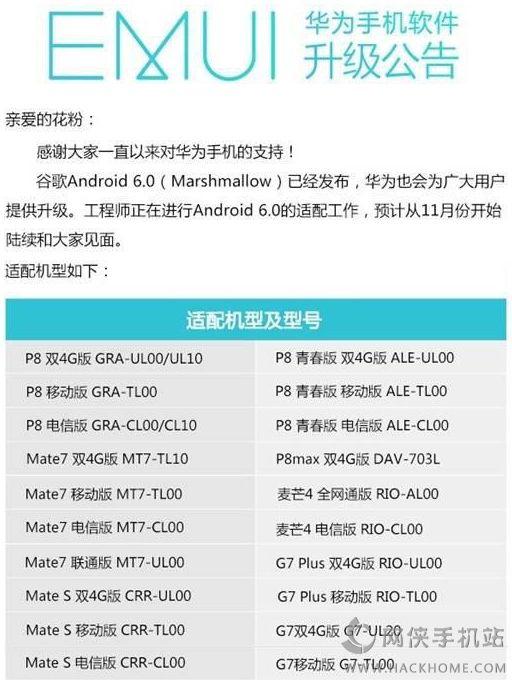 华为手机支持Android 6.0:你的手机支持吗[多图]图片3
