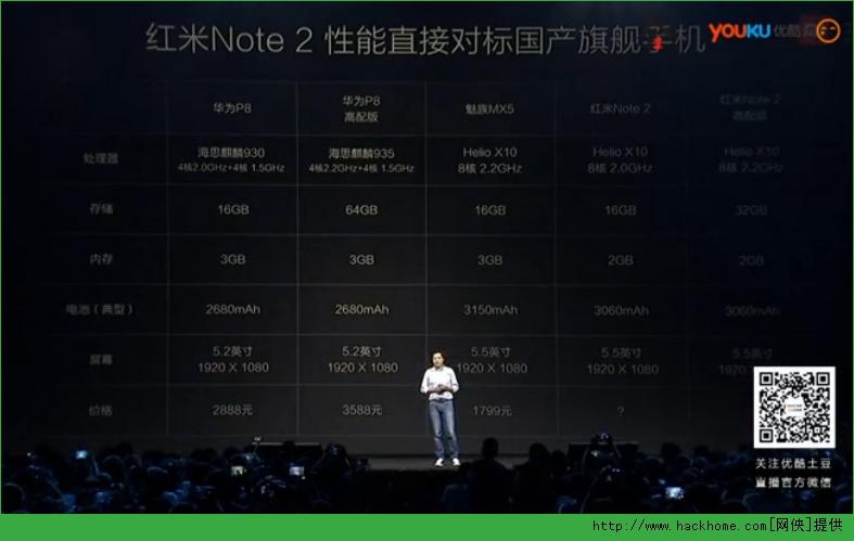 红米note2多少钱 红米note2配置怎么样[多图]图片2