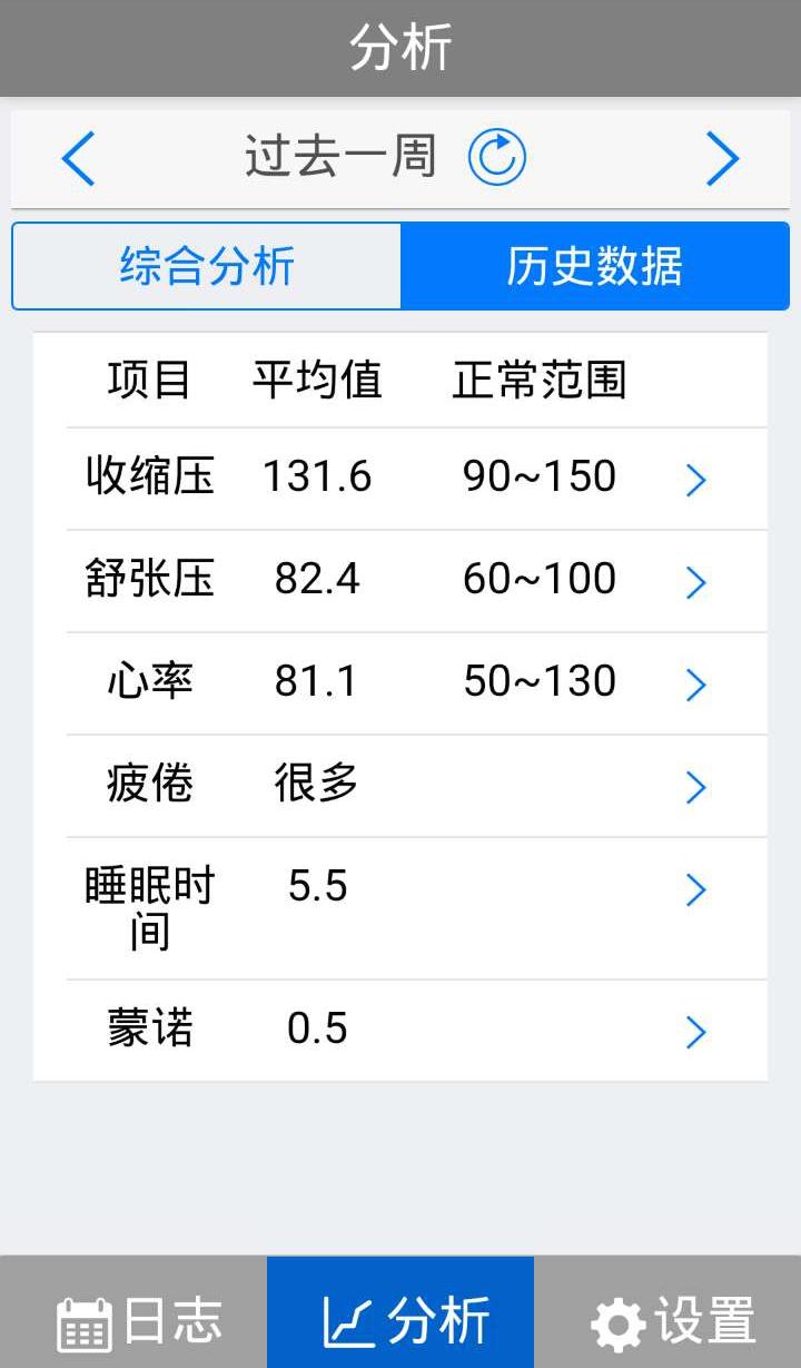 健康日志官网app下载安装图3: