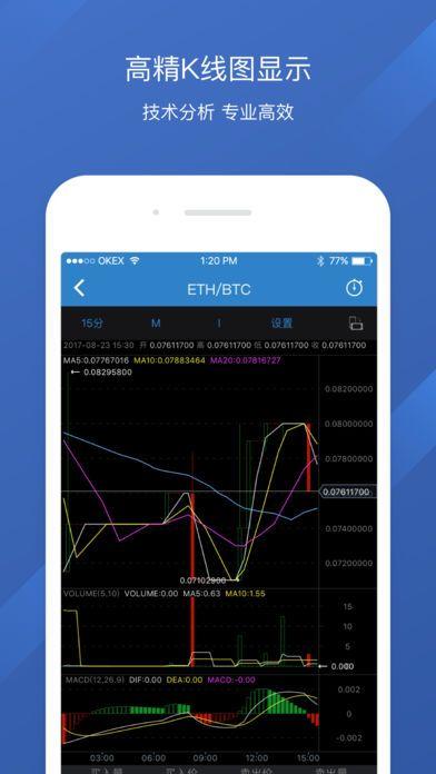 okex比特币交易平台app下载手机版图1: