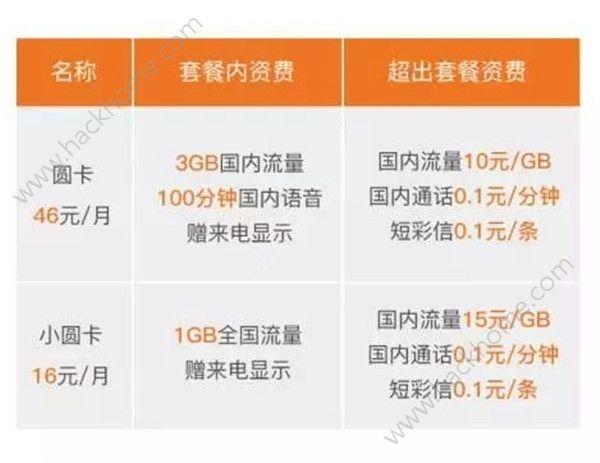 联通圆通圆卡在线办理链接官方申请入口图1: