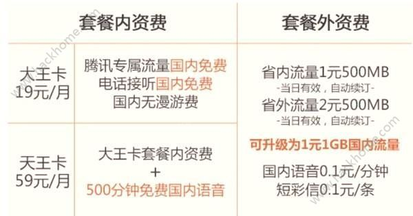 联通知乎知卡免流量套餐官方版申请地址入口图2: