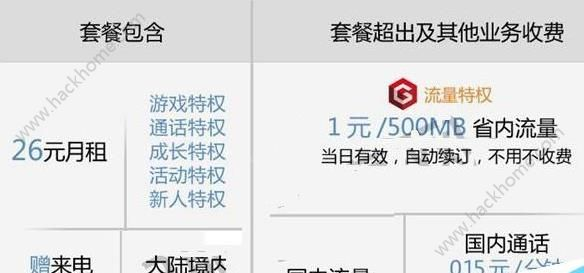 联通游戏王卡套餐官方申请领取app图2: