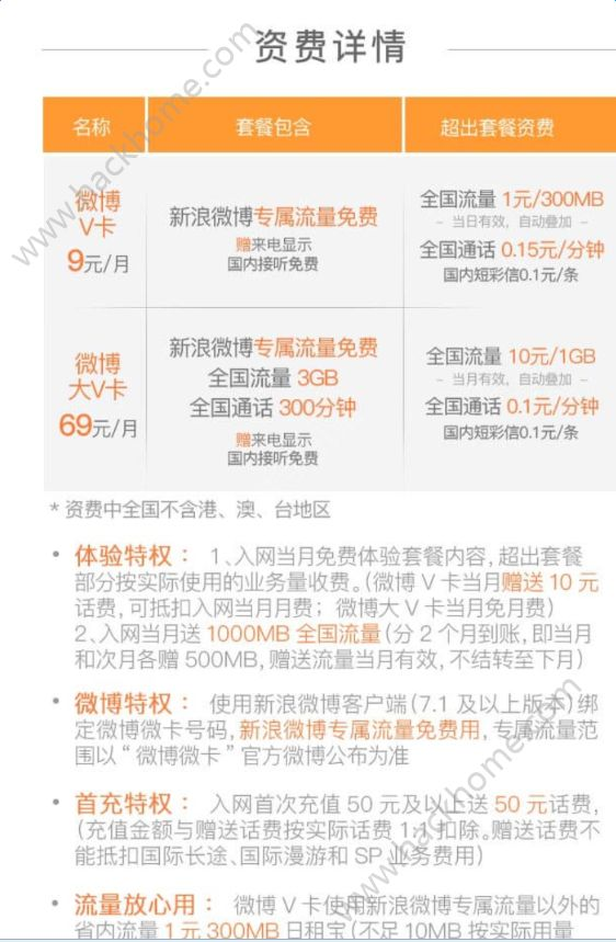 微博微卡官网入口app下载地址图3: