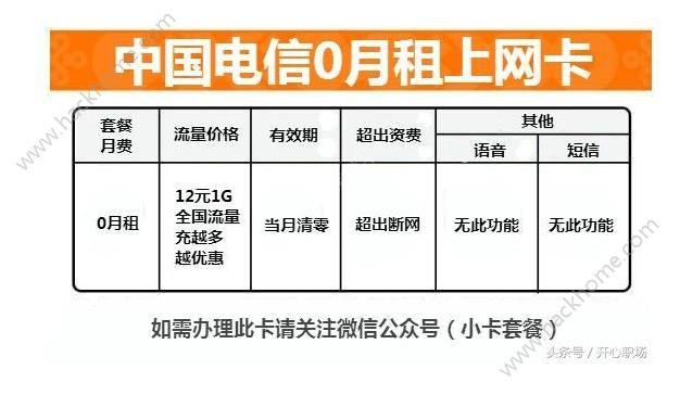 中国电信4G阿福卡官网app办理申请地址图1: