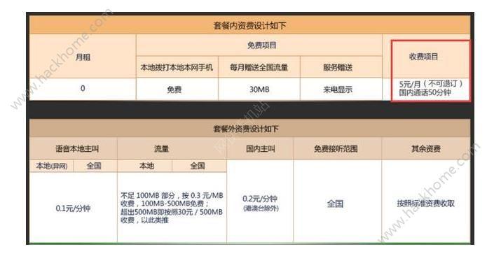 中国电信4G阿福卡官网app办理申请地址图3: