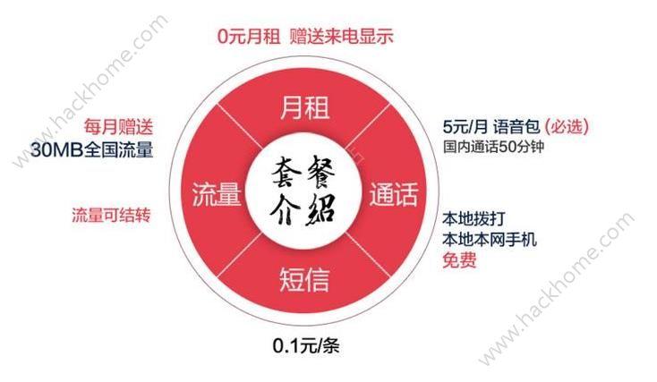 4G阿福卡app官方在线神器办理套餐图4: