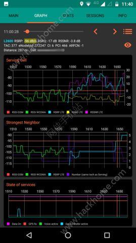 网络监控软件NetMonitorLite app图1: