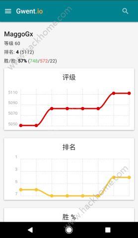 Gwent.io昆特牌数据库官方中文汉化版图1: