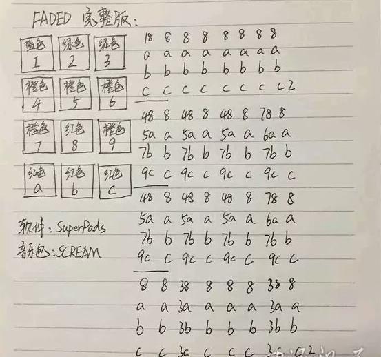 super pads faded谱子分享 faded按键数字图文教程