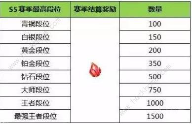 小米超神11月15日更新公告 新增曹操罪恶装备皮肤、感恩节活动上线[多图]图片3