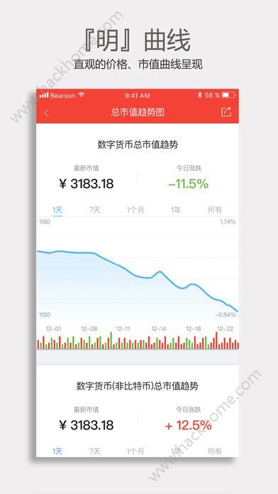 币先生官方app下载手机版图4: