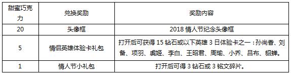 王者荣耀2月6日更新公告 诸葛亮武陵仙君情人节限定皮肤上线[多图]图片3_嗨客手机站