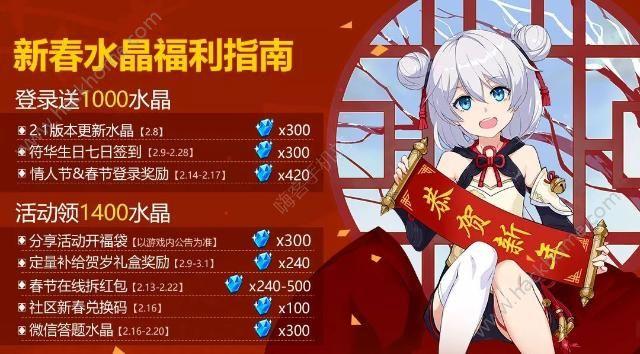 崩坏3春节活动2018大全 2018春节活动汇总[多图]图片4_嗨客手机站