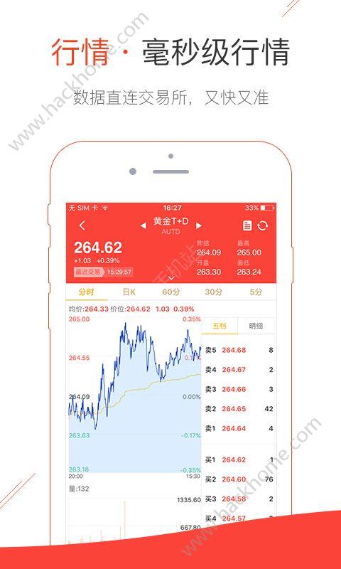 鼎晖投资app官方版软件下载图2: