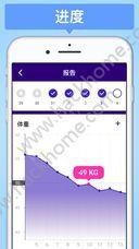 30天内减肥app官方版苹果手机下载图3: