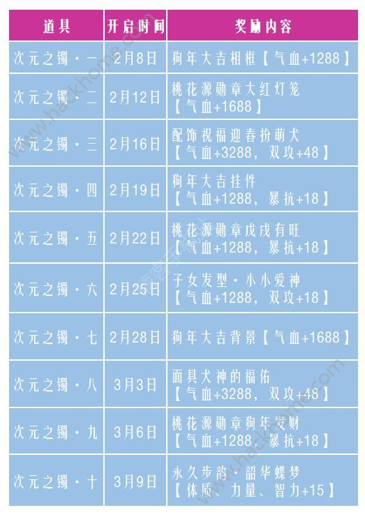 御剑情缘2月8日更新公告 情人节系列活动、新春宴席节日副本[多图]图片4_嗨客手机站