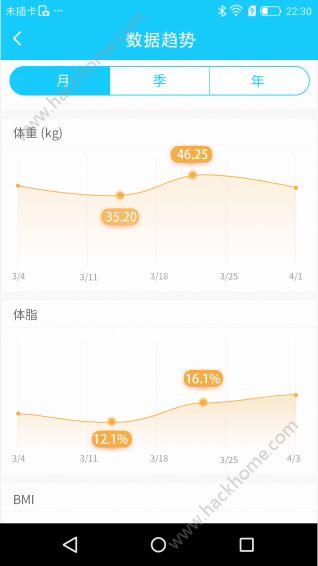 斐讯健康app安卓版官网下载安装图片1_嗨客手机站