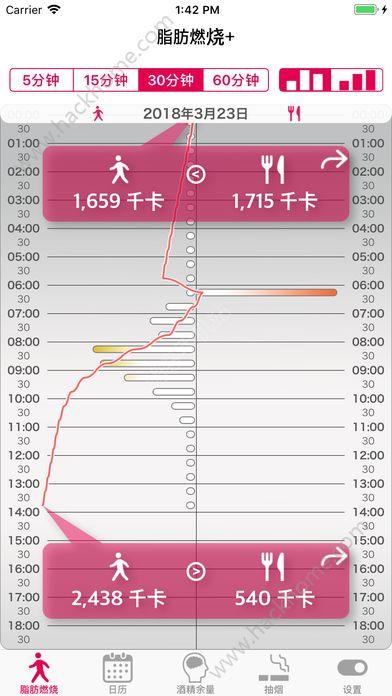 脂肪燃烧+官方app下载安装图5: