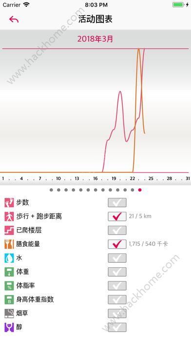 脂肪燃烧+官方app下载安装图8: