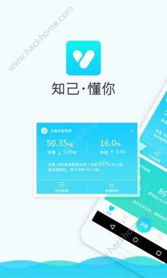 斐讯健康app安卓版官网下载安装图5: