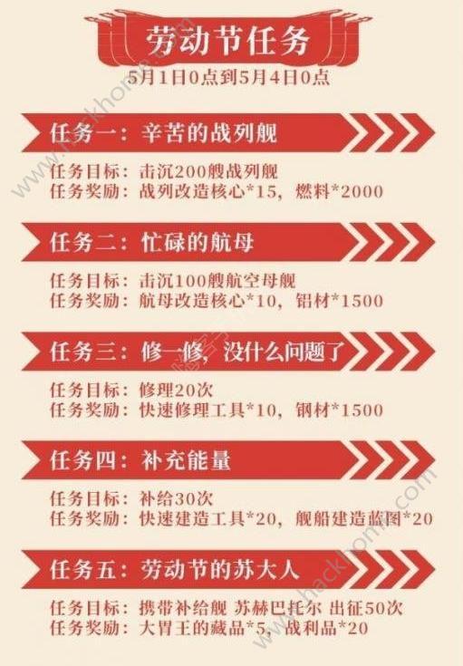 战舰少女r五一2018活动大全 劳动节礼包及奖励内容一览图片2_嗨客手机站