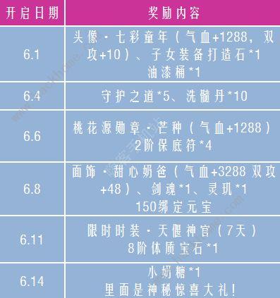 御剑情缘5月31日更新公告 新增儿童节奇遇、玩偶大作战节日副本[多图]图片2_嗨客手机站