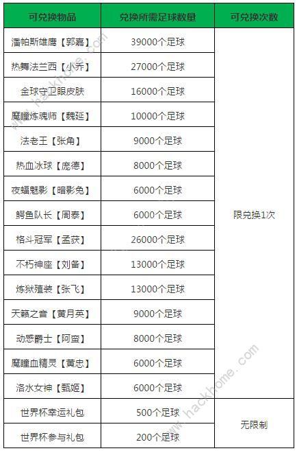 小米超神世界杯活动大全 6月12日-7月17日活动奖励一览[多图]图片2