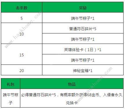 小米超神世界杯活动大全 6月12日-7月17日活动奖励一览[多图]图片5