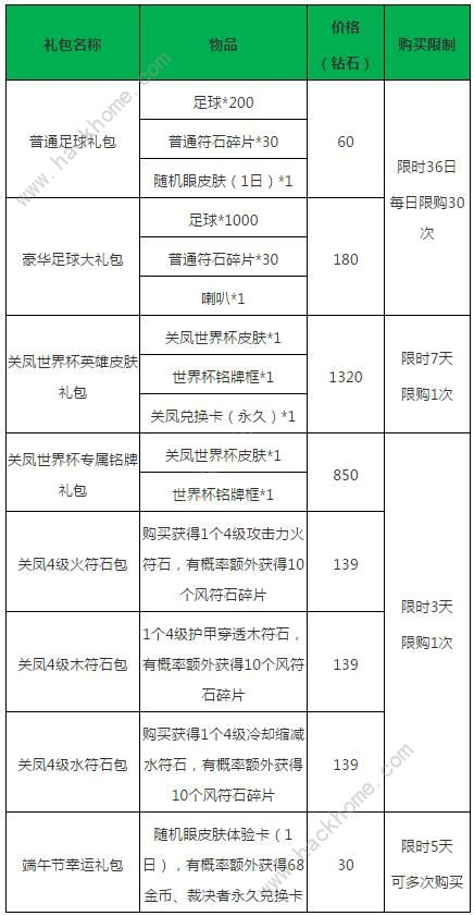 小米超神世界杯活动大全 6月12日-7月17日活动奖励一览[多图]图片6