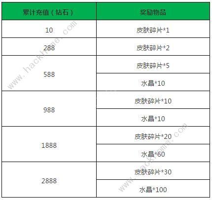 小米超神世界杯活动大全 6月12日-7月17日活动奖励一览[多图]图片7