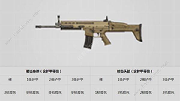 绝地求生刺激战场新版本枪械改动评测[多图]图片1