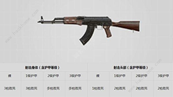 绝地求生刺激战场新版本枪械改动评测[多图]图片2