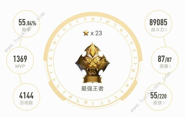 王者荣耀S14荣耀战力继承规则 s13赛季结束荣耀战力继承规则[多图]图片1