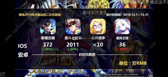 圣斗士星矢手游1月10日更新公告 新增第八感、星命空间玩法[多图]图片1