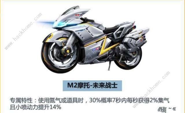 QQ飞车手游未来战士多少钱 未来战士最低价格一览[多图]图片1