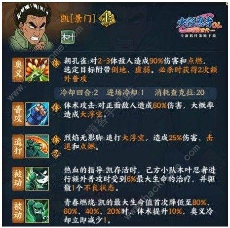 火影忍者OL景门凯阵容攻略 景门凯阵容搭配推荐[多图]图片2