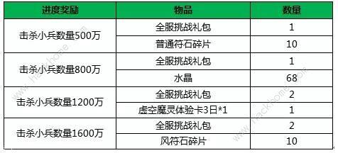 小米超神5月14日更新公告 甄姬浮香魅影皮肤上线、部分英雄调整[视频][多图]图片4