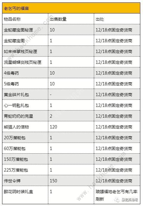 暴走英雄�����c活�哟笕�2019 最新金秋福利���钜挥[[��l][多�D]�D片4