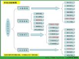 新瑞web考勤软件 v2014 绿色版