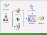 EM信息监控平台官方版 v2.00 安装版