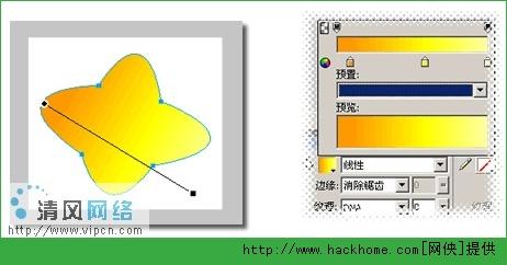 心心相印纸巾包装设计简明教程图片