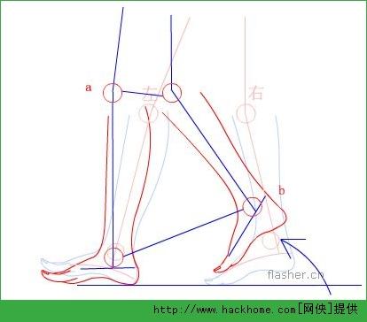 首頁 圖形動畫 flash → 人物走路動作分解   (ps:我使用一只腳,略做圖片